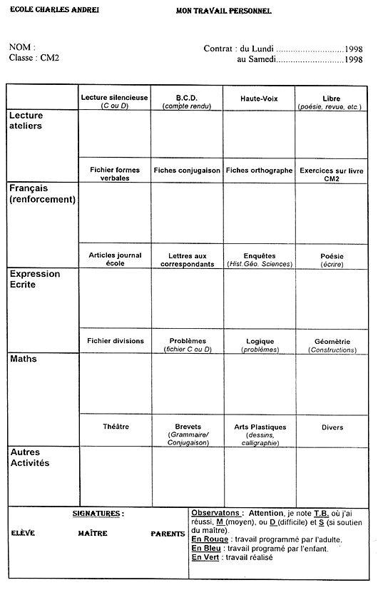 Plan de travail individuel for Plan de travail en 4m